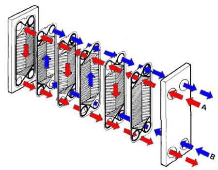 Схема теплообменника разборного
